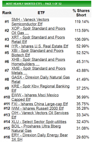 102 SAVE etf shorts.png.png