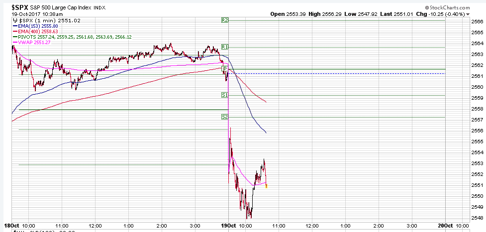 SPX 1 Minute.PNG