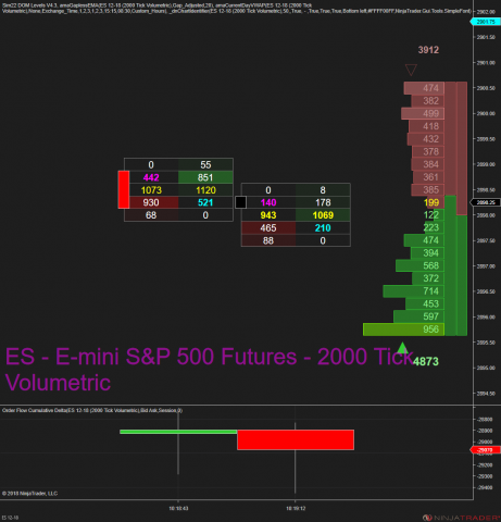 ES 12-18 (2000 Tick Volumetric) 2018_10_04 (10_18_07 AM).png