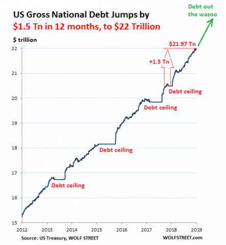 2_2 gross national debt.png.png