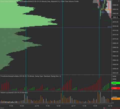 ES 09-19 (15 Minute) 2019_07_18 (9_28_07 AM).png