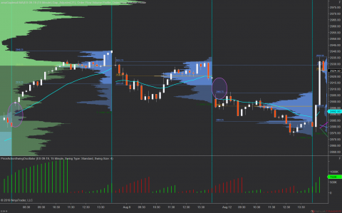 ES 09-19 (15 Minute) 2019_08_13 (8_10_49 AM).png