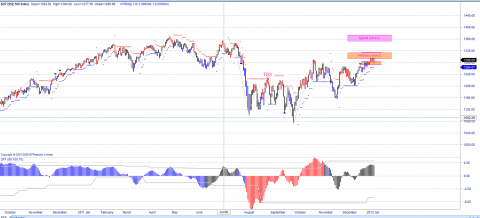SPX-16-01-12.png