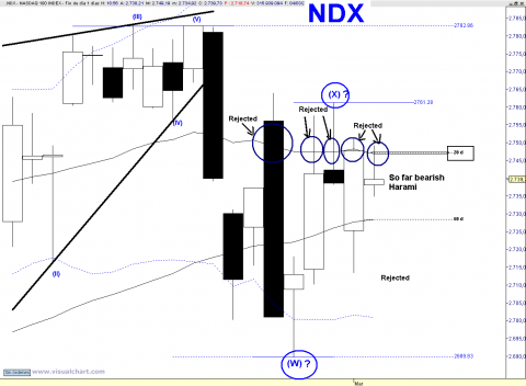 NDX DAILY.png