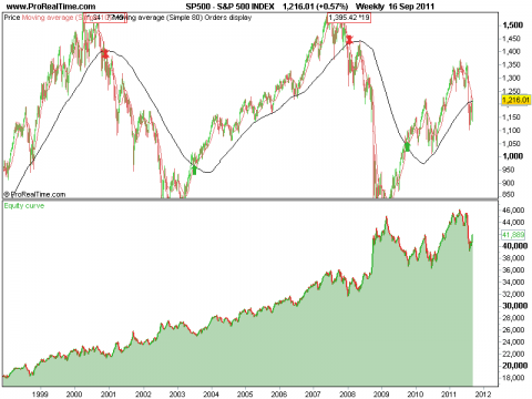 S&P 500 INDEX.png